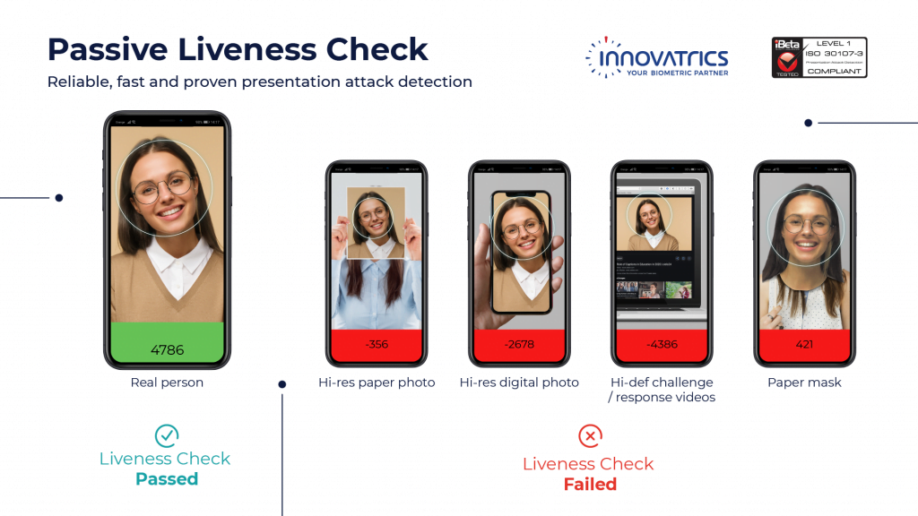 Ibeta Passive Liveness Check