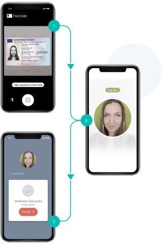 Biometric OCR and Liveness Check