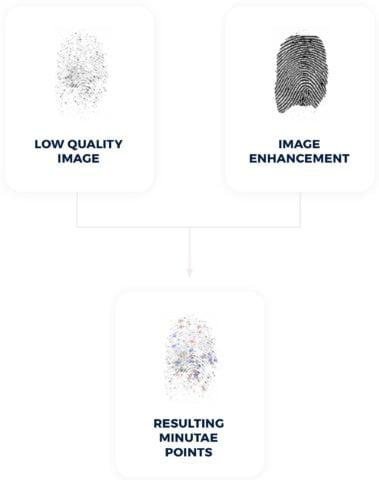 fingerprint-Feature_Extractor