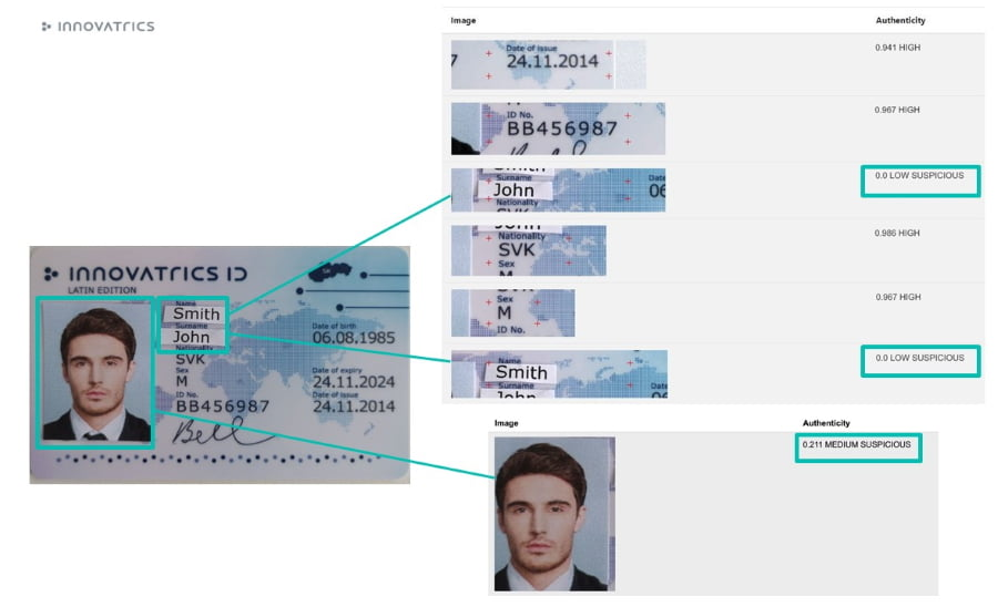 Innovatrics Digital Onboarding Toolkit can detect if some fields in the identity document have been tampered with.
