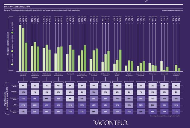 racounter-infograpic