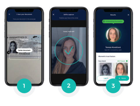 ABIS - Remote onboarding smartphone